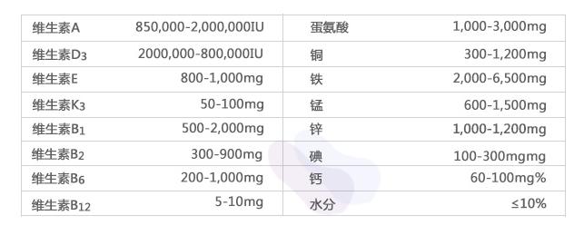 电解多维营养成分表